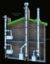 Труба дымоходная с нержавеющей стали одностенная (0.8мм) L=0.3м Ø110-Ø400. Фото 3