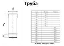 Труба дымоходная с нержавеющей стали одностенная (1.0мм) L=0.3м от Ø110-Ø400. Фото 2