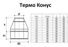 Конус дымоходный с нержавеющей стали термоизоляционный двустенный (0,5мм) от Ø100/160. Фото 3