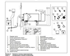Устройство для подачи ароматизатора Harvia ZG-900. Фото 2