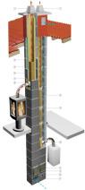 Керамический дымоход Schiedel Dual (газ/твердое топливо). Фото 3