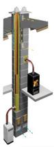 Керамический модульный дымоход Schiedel Uni (двухходовой с вентиляцией). Фото 5