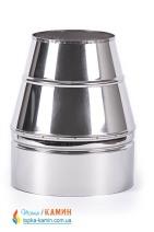 Конус дымоходный с нержавеющей стали термоизоляционный двустенный (0,8мм) от Ø100/160
