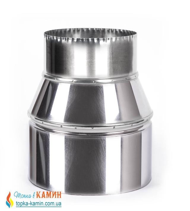 Дымоход одностенный из нержавеющей стали 1 мм чем закрепить дымоход к крыше