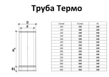 Труба дымоходная двустенная термоизоляционная с нержавеющей стали (0,5мм) L=1.0м от Ø100/160. Фото 2