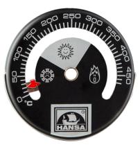 Термометр Hansa